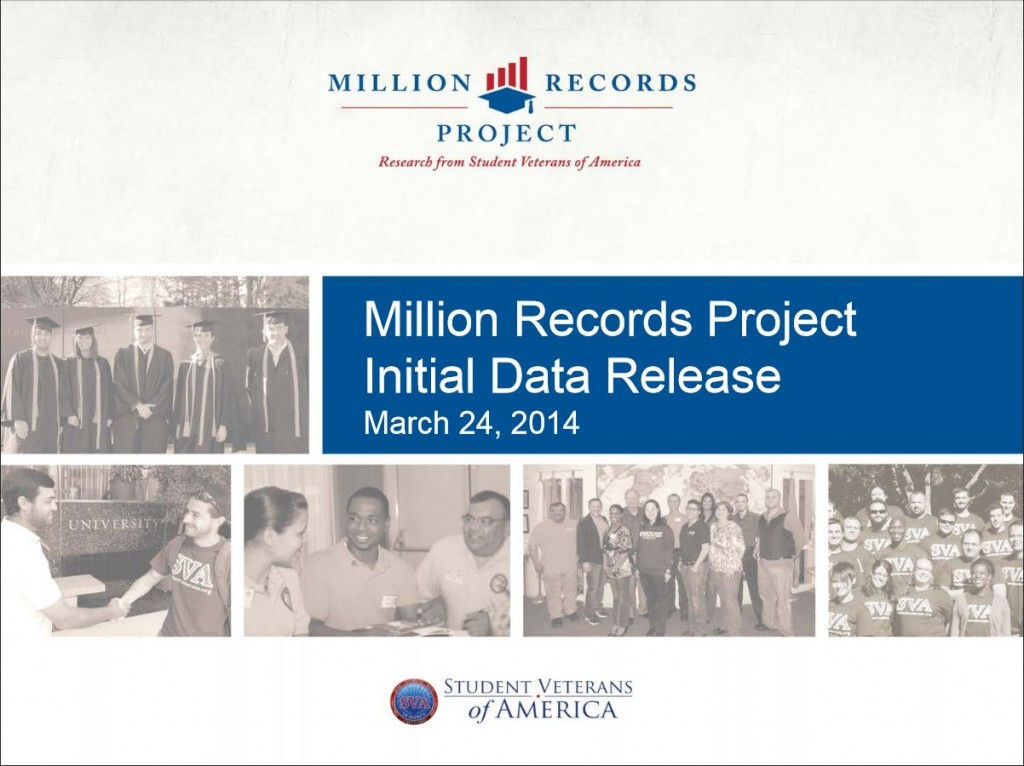 MillionRecords