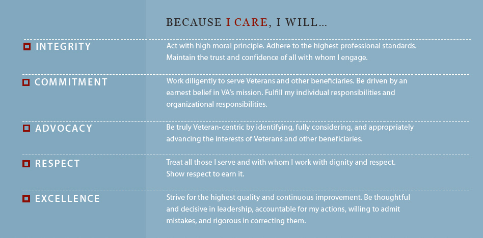 VA's Core Values