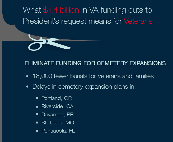 VA cuts cemeteries 1