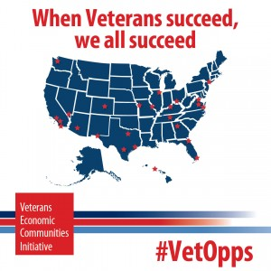 Veterans Economic Communities Initiative