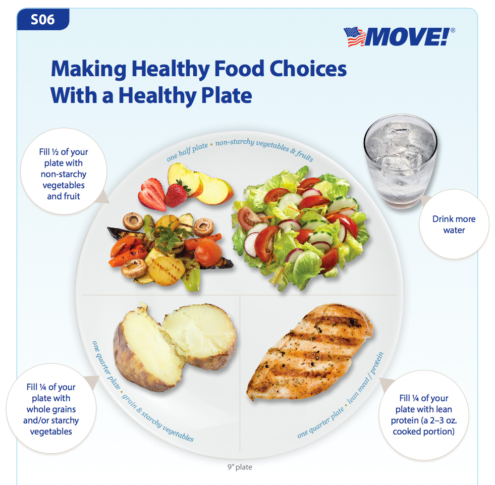 5 MOVE! tips to start eating healthier now - VAntage Point