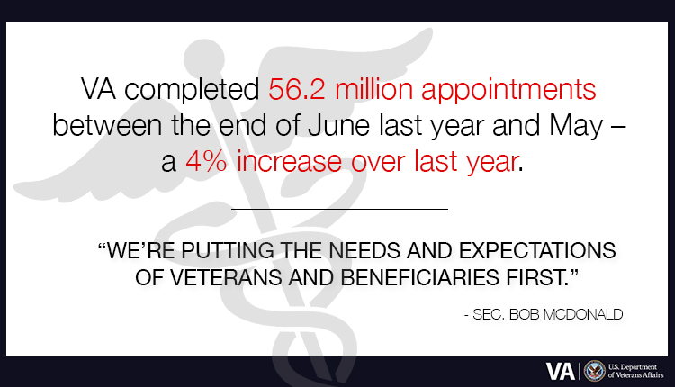 VA appointments completed