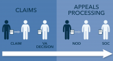 The appeals process: Appeals at the regional office level