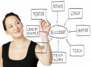 Image of women writing the benefits of mentorship in a circular flowchart pattern.