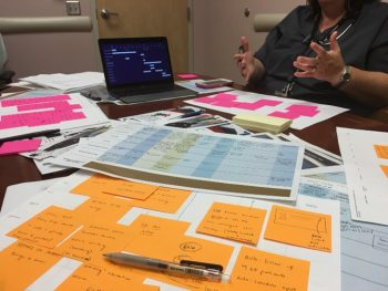 Image of a desk full of post-it notes