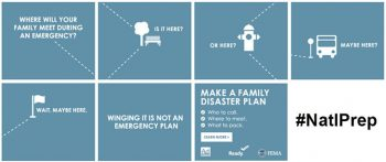 National Preparedness graphic