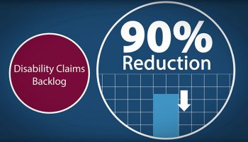 backlog 90 percent reduction graphic