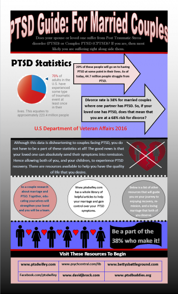 PTSD guide for married couples infographic