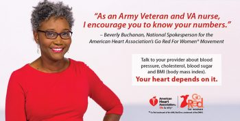 Heart Health Poster