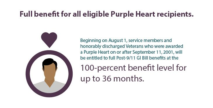 IMAGE: Purple Heart GI Bill Info Graphic