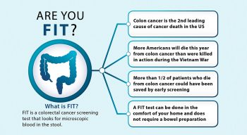 A graphic chart with information about colon cancer