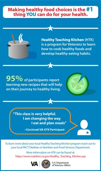 The HTK teaches healthy nutrition habits.